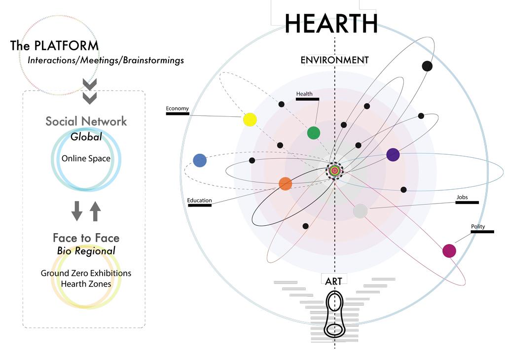 diagram15 edited - The Platform